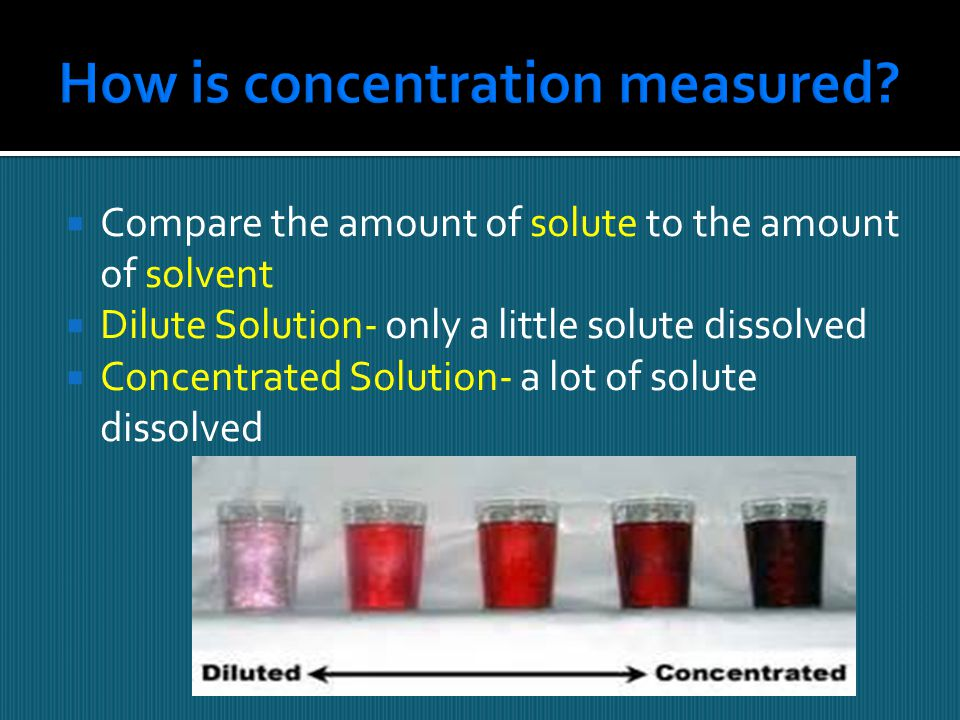 How is concentration measured