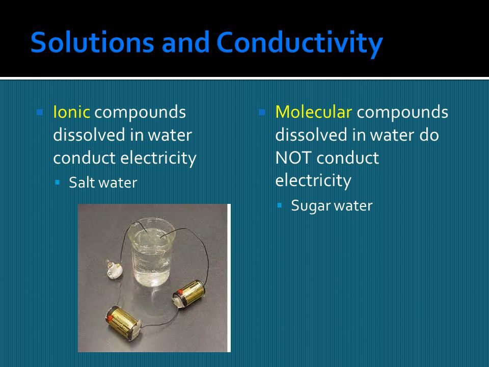 Solutions and Conductivity