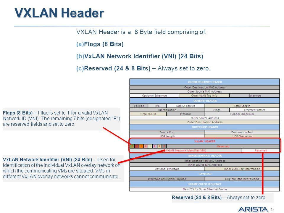 VXLAN Fundamentals, Architecture & Roadmap - ppt video