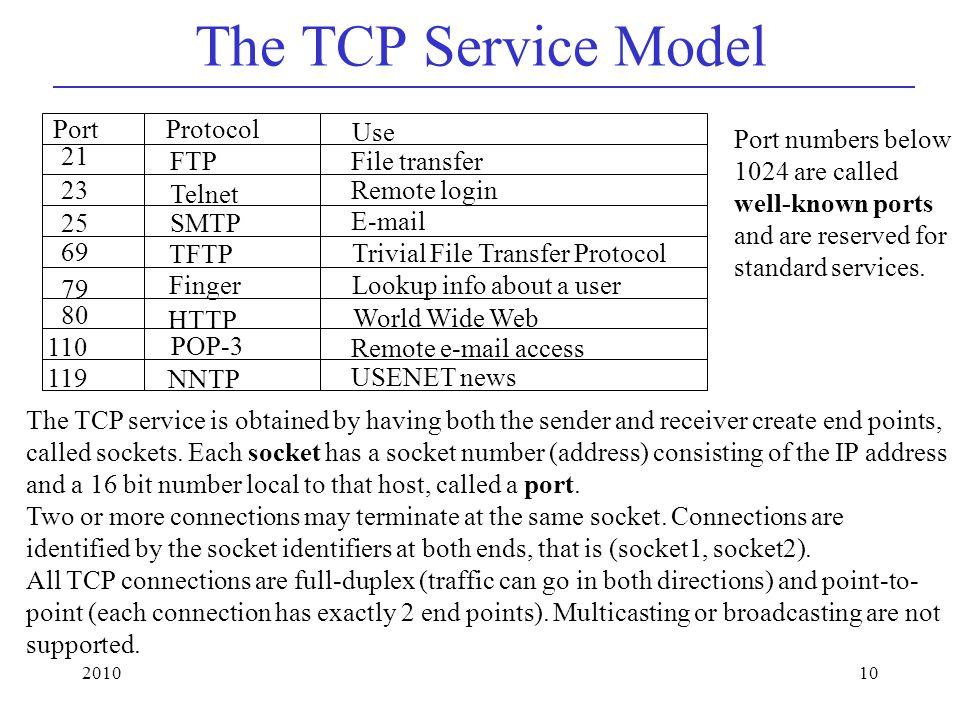the tcp service model information technology essay 2011 sikkim manipal university general bsc information technology bt0076 - tcp/ip protocol suite question paper course:  it provides a framework for passing configuration information to hosts on a tcp/ip network c) this protocol was originally developed as a mechanism to enable diskless hosts to be remotely booted over a.