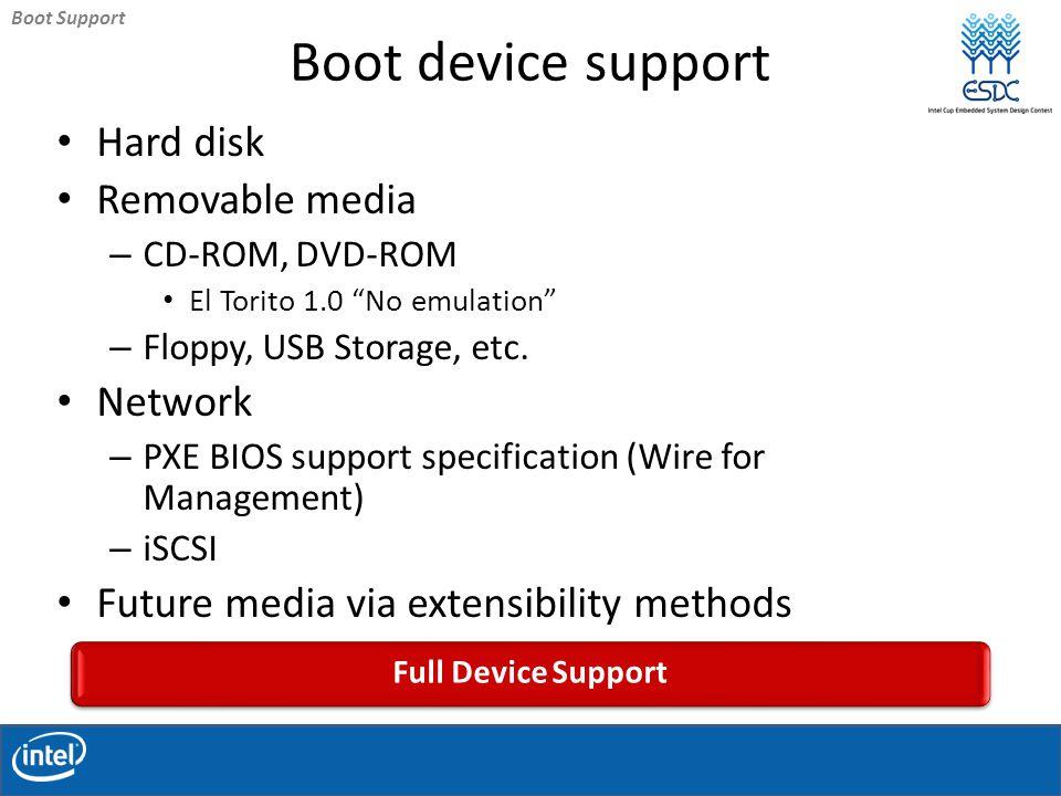 boot from atapi cd-rom no emulation xp