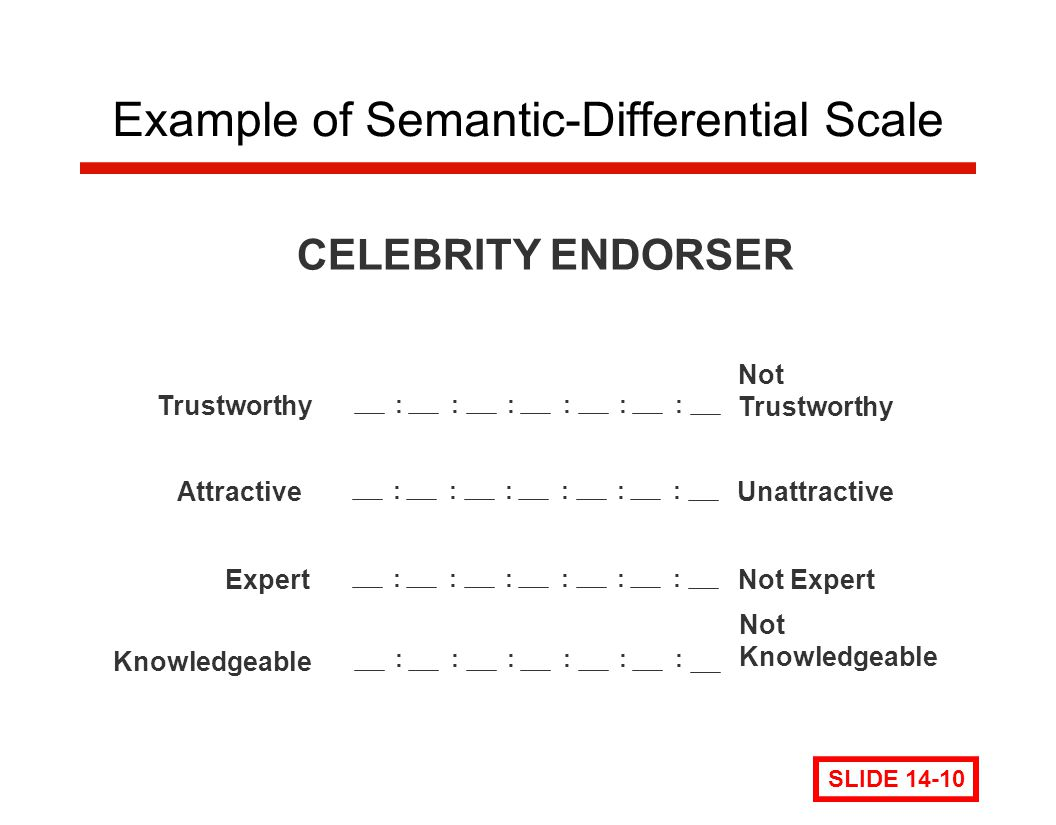 Example of Semantic-Differential Scale