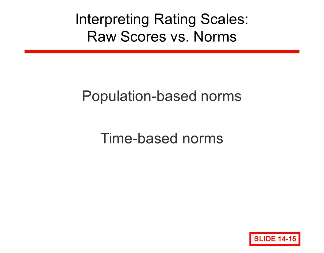 Interpreting Rating Scales: Raw Scores vs. Norms