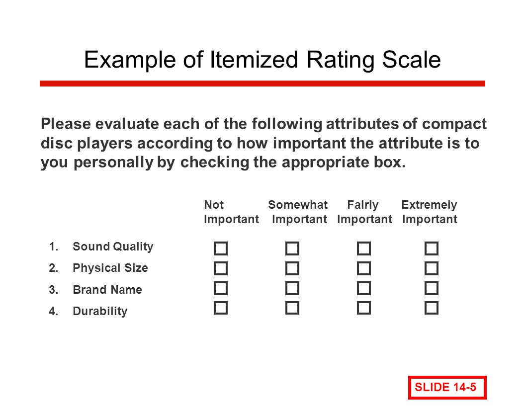 Example of Itemized Rating Scale