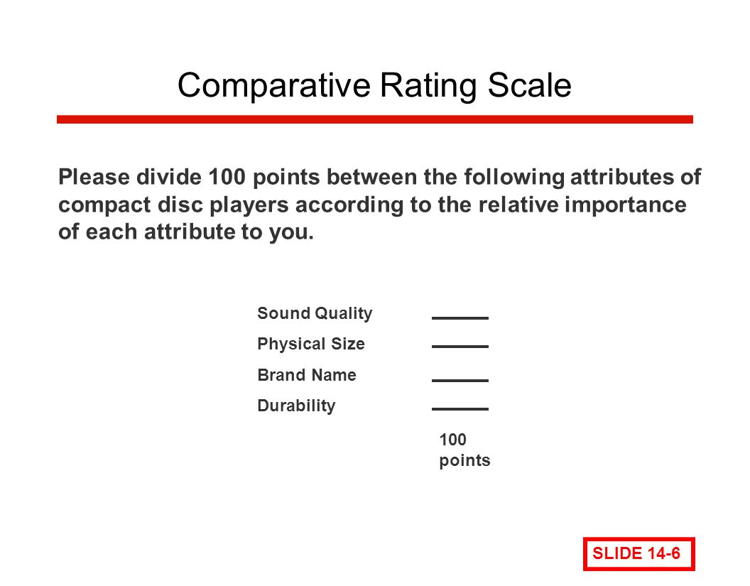 Comparative Rating Scale