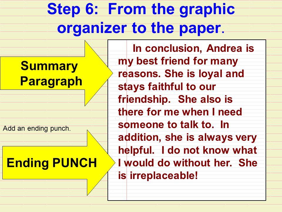 conclusion paragraph about friendship