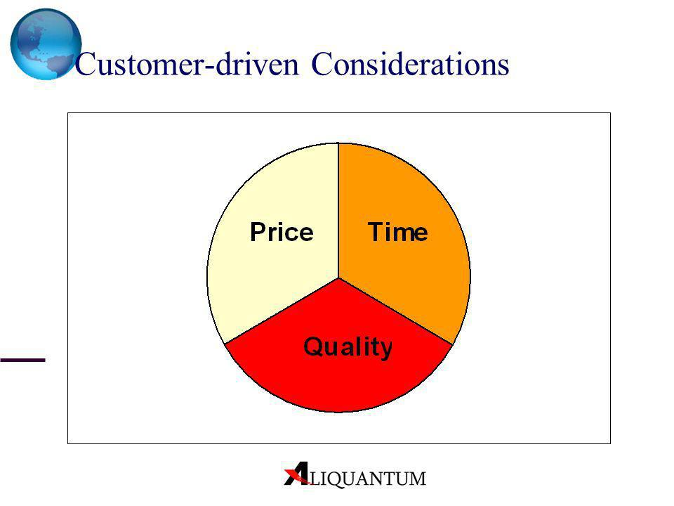 Customer-driven Considerations