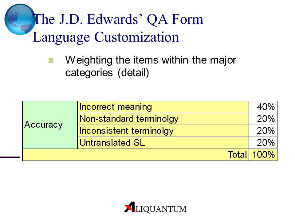 The J.D. Edwards' QA Form Language Customization