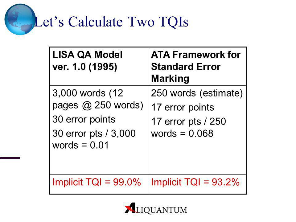 Let's Calculate Two TQIs
