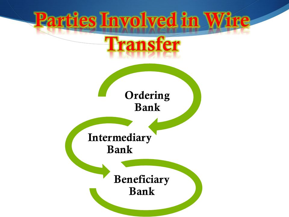 Parties Involved in Wire Transfer