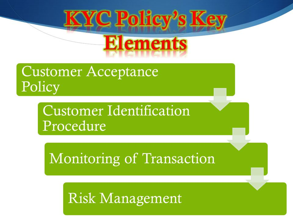 KYC Policy's Key Elements