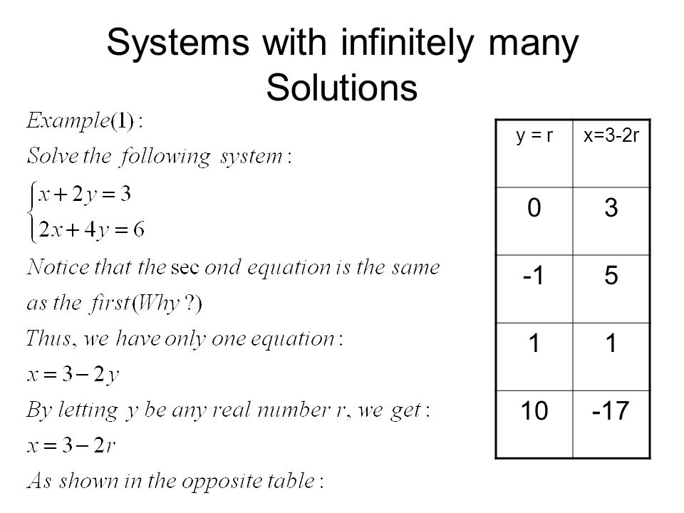 Systems with infinitely many Solutions