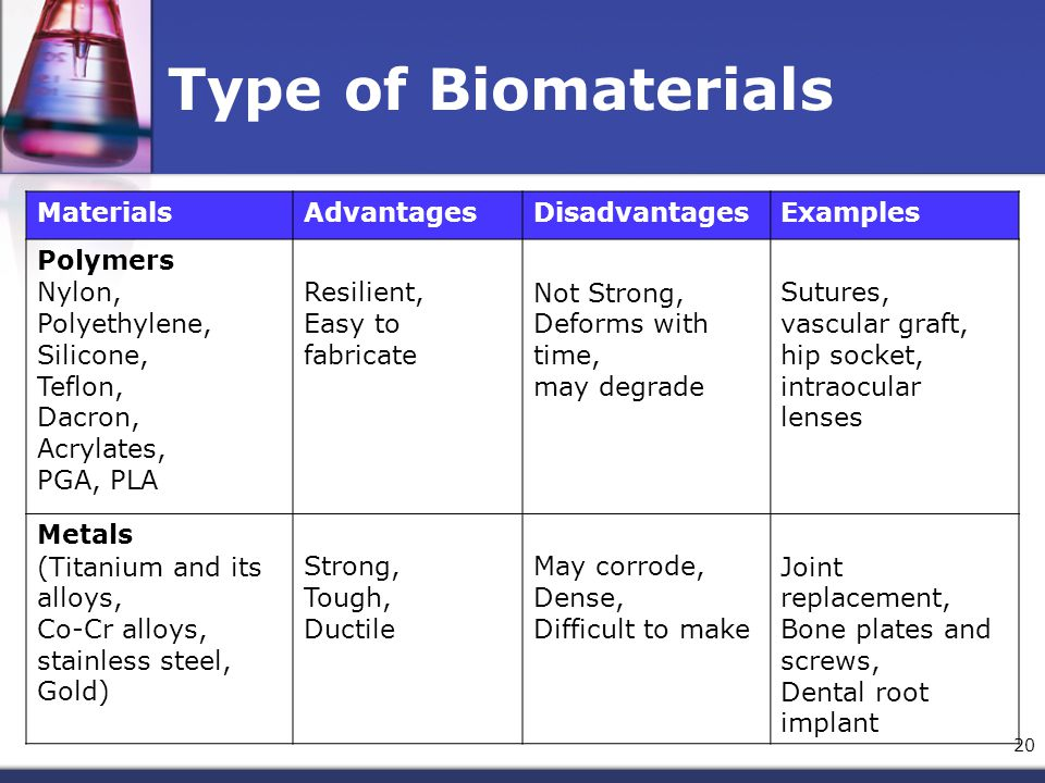 Biomaterials Ent 311 4 Course Overview Ppt Video Online