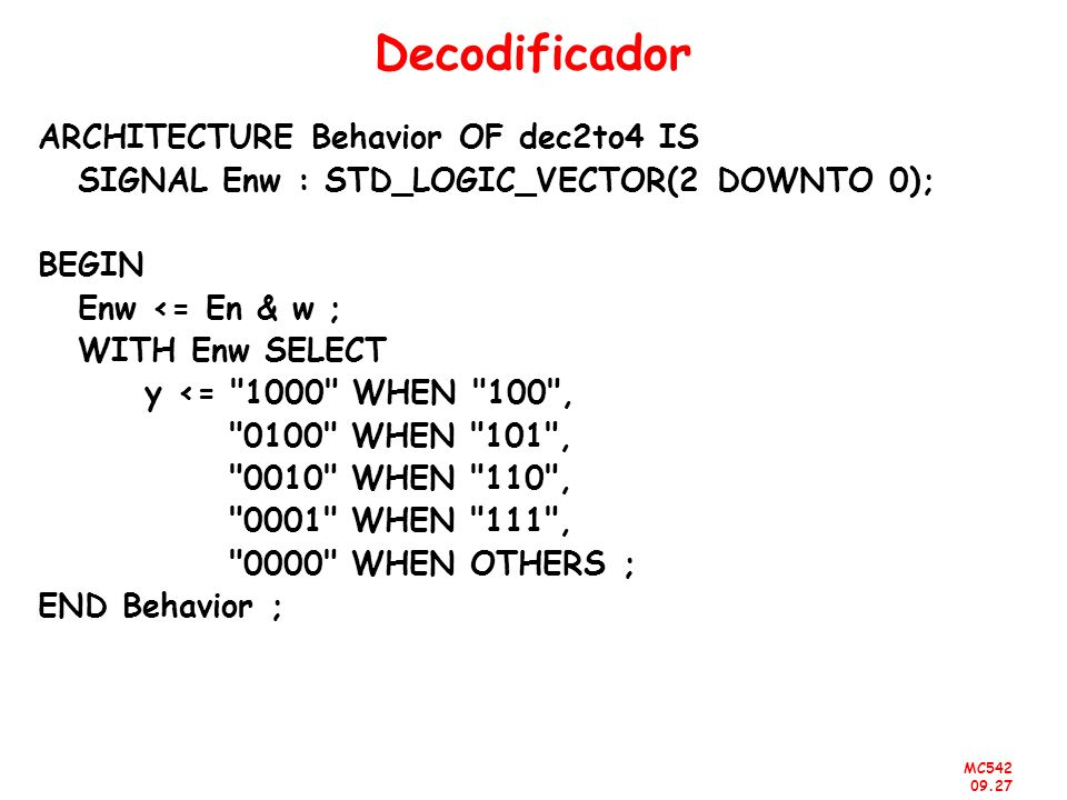 Decodificador ARCHITECTURE Behavior OF dec2to4 IS