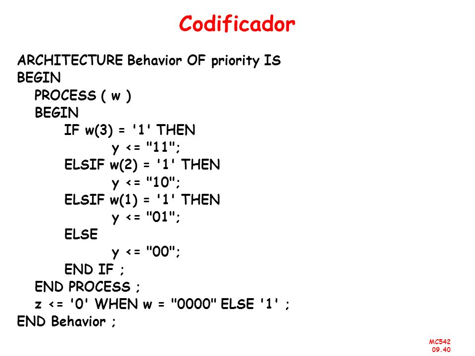 Codificador ARCHITECTURE Behavior OF priority IS BEGIN PROCESS ( w )