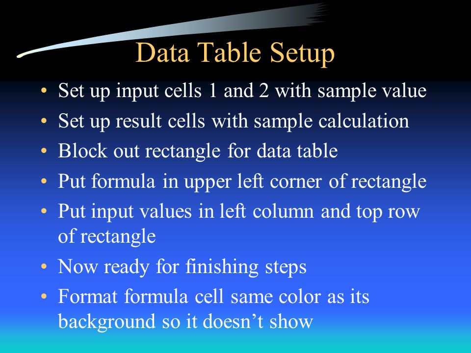 Data Table Setup Set up input cells 1 and 2 with sample value