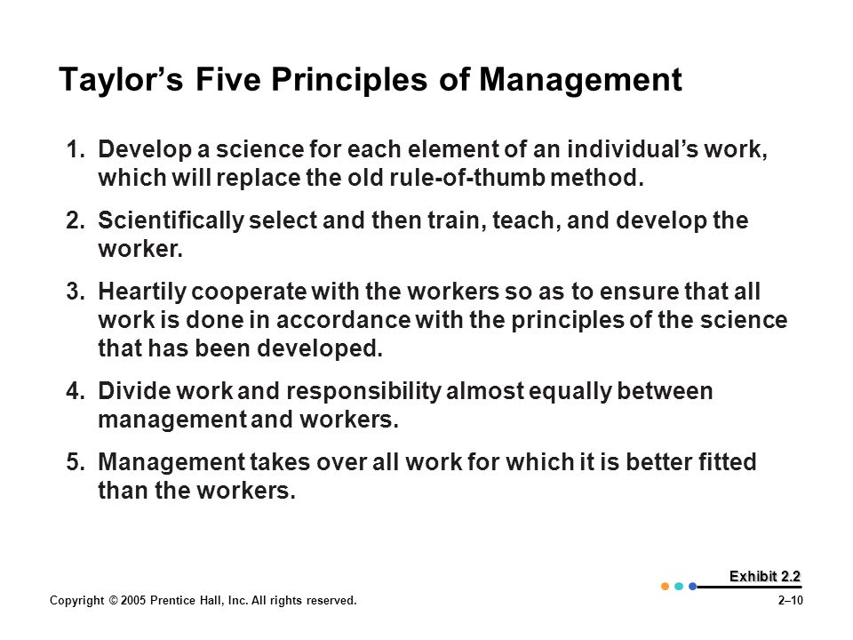 Taylor's Five Principles of Management