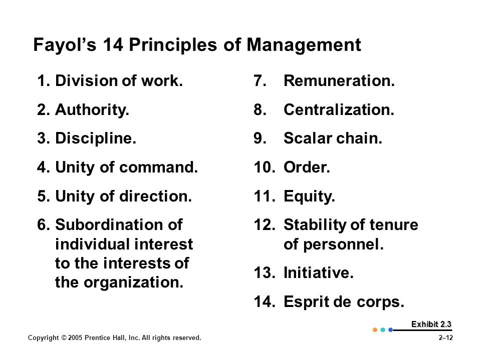 Fayol's 14 Principles of Management