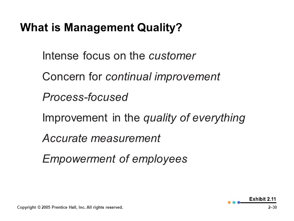 What is Management Quality