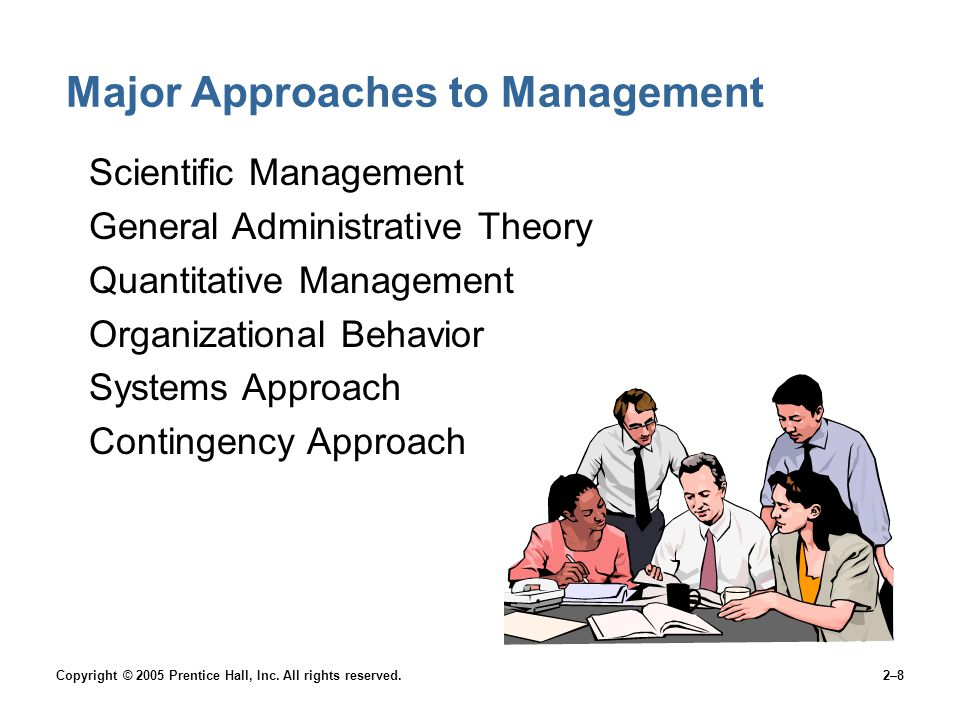 Major Approaches to Management