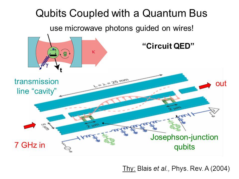 qed wiring diagram quantum optics in circuit qed ppt download  quantum optics in circuit qed ppt