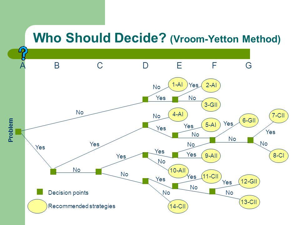 Decision Alternatives Vs States Of Nature