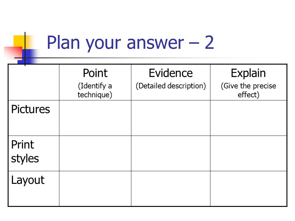 Plan your answer – 2 Point Evidence Explain Pictures Print styles