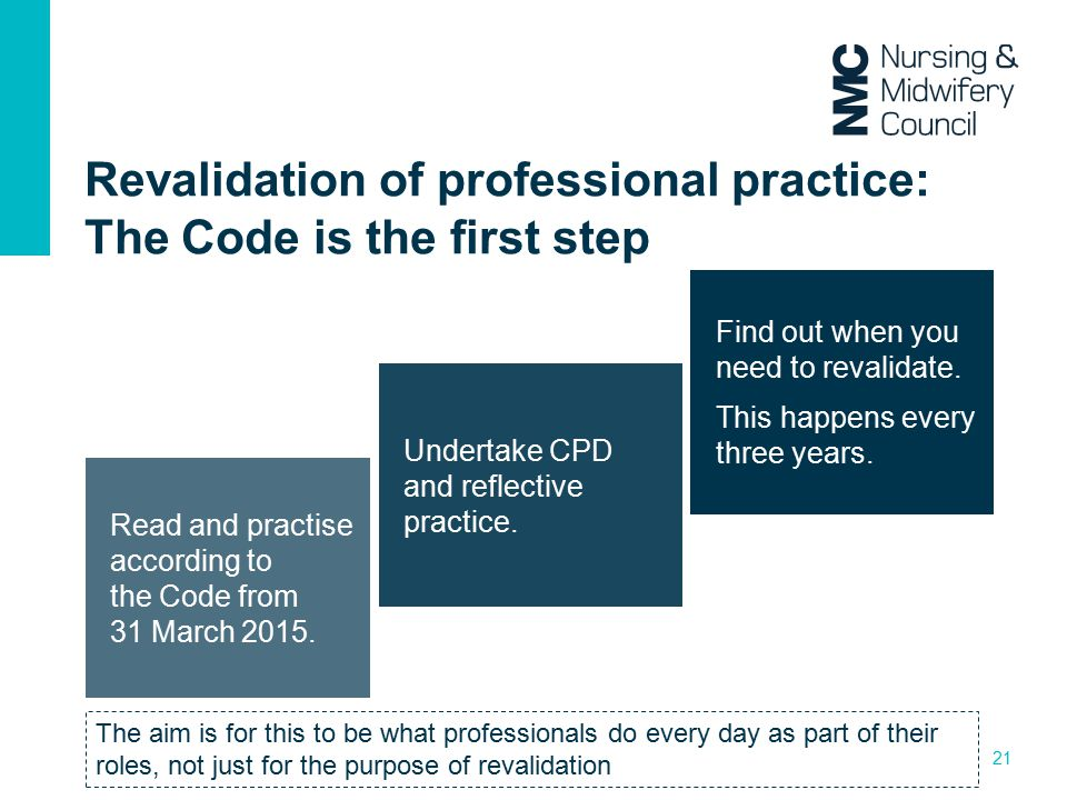 Revalidation of professional practice: The Code is the first step