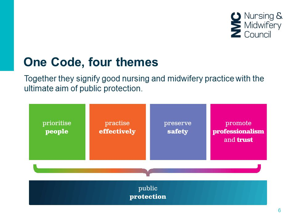 One Code, four themes Together they signify good nursing and midwifery practice with the ultimate aim of public protection.