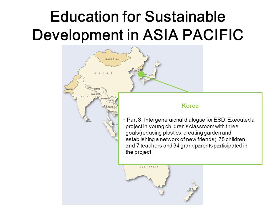 Education for Sustainable Development in ASIA PACIFIC