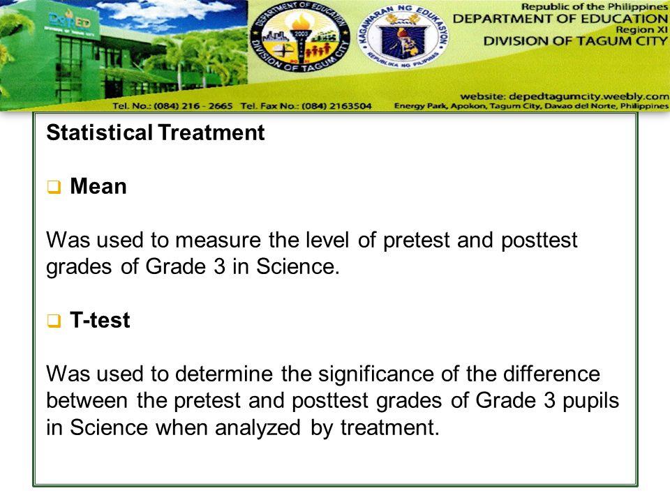 Rizal Elementary School - ppt video online download