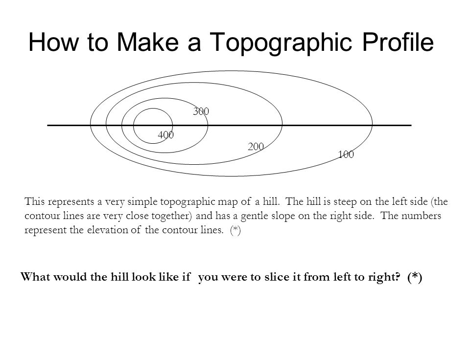 How To Make A Topographic Profile Ppt Download