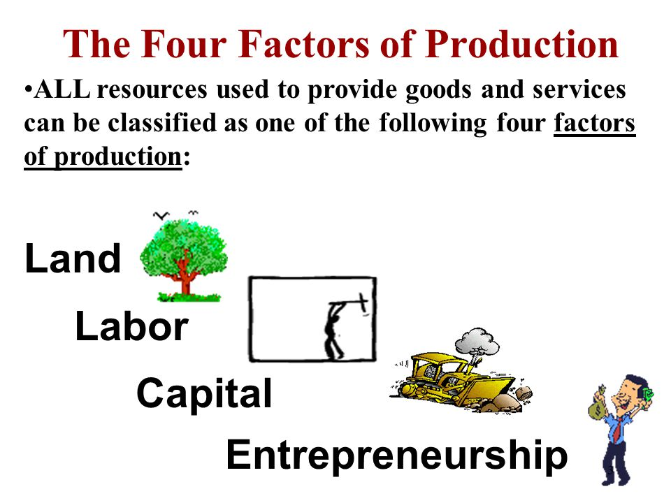 an example of a factor of production is