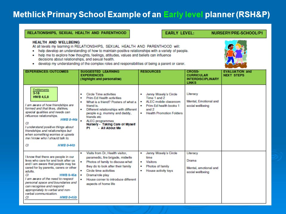 Methlick Primary School Example of an Early level planner (RSH&P)