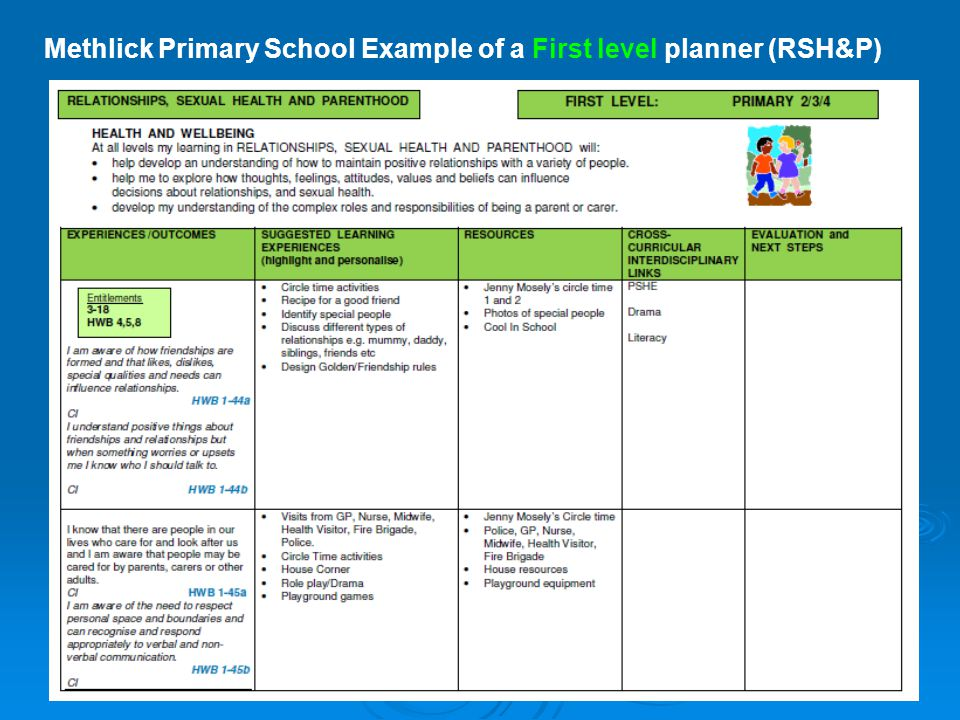 Methlick Primary School Example of a First level planner (RSH&P)