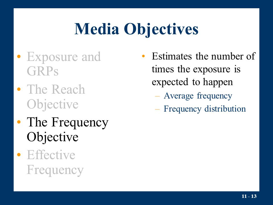 Media Objectives Exposure and GRPs The Reach Objective