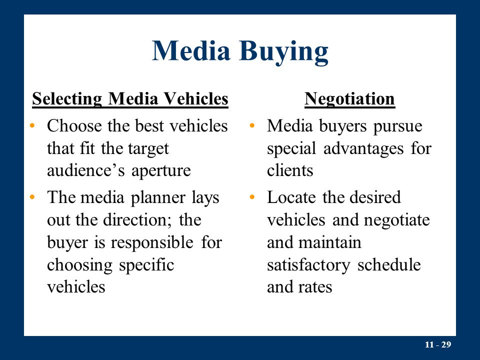 Selecting Media Vehicles