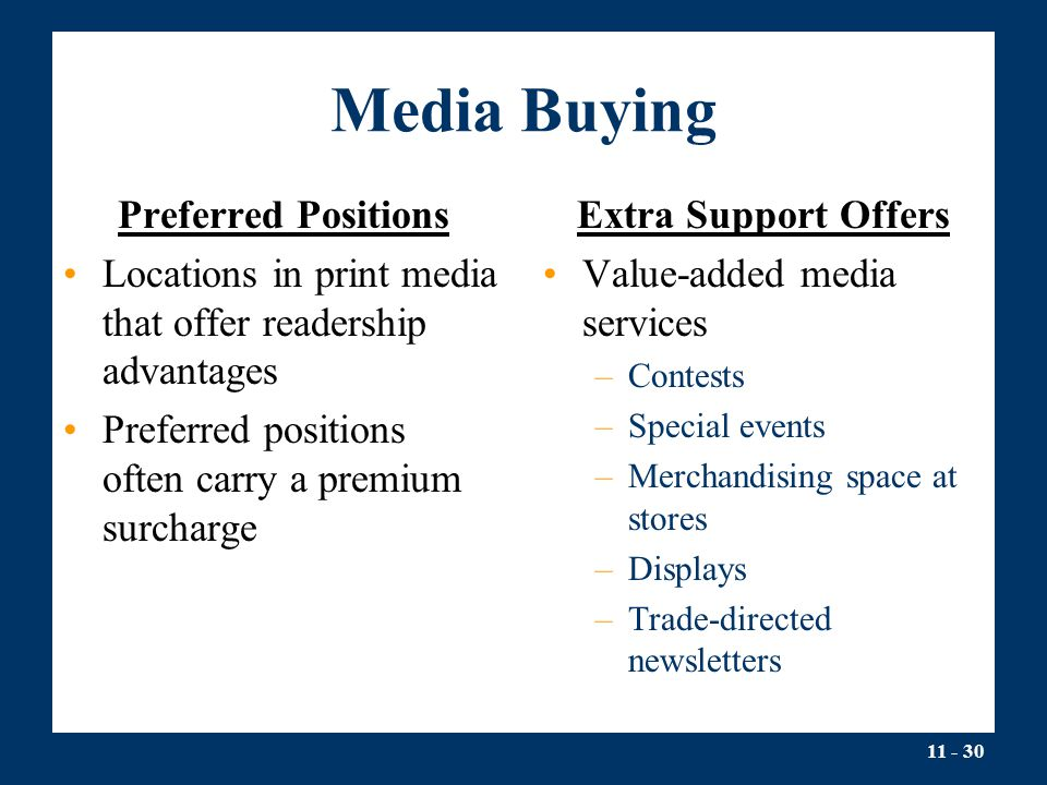 Media Buying Preferred Positions
