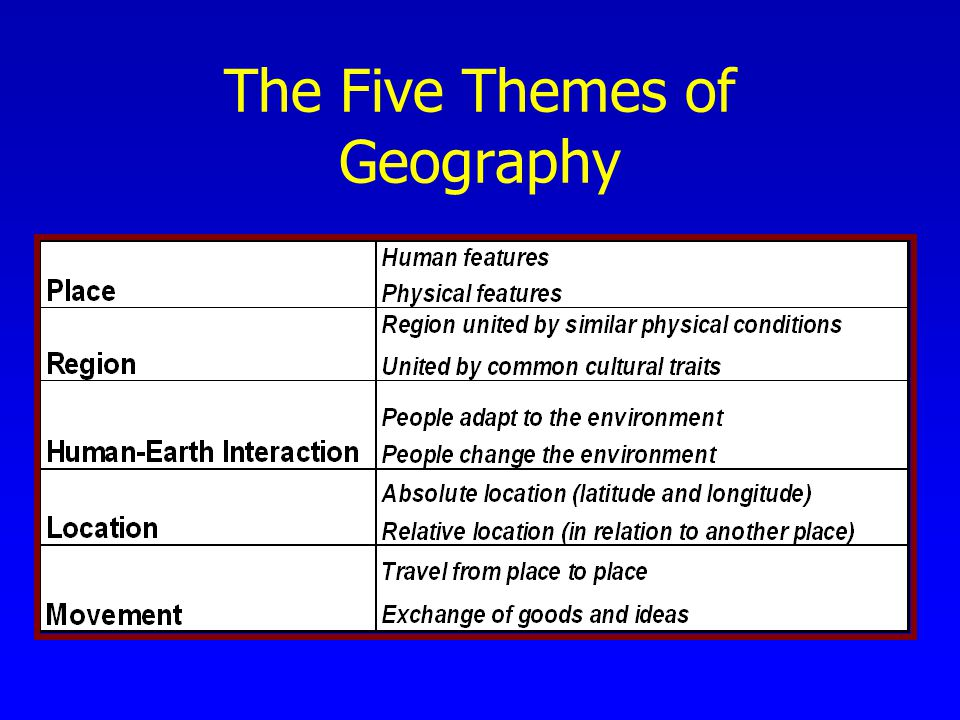 Is Human Geography Natural Science