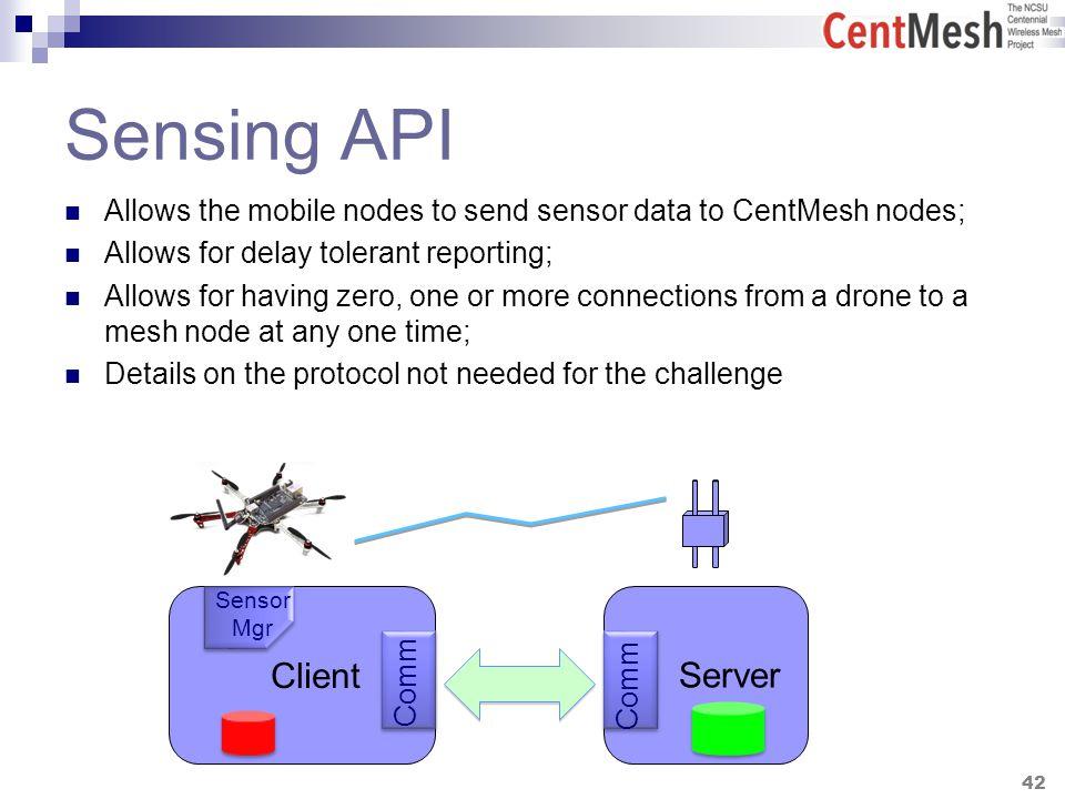 CentMesh Drones Challenge 2014 Tutorial - ppt download