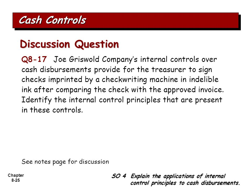 Discussion Question Cash Controls