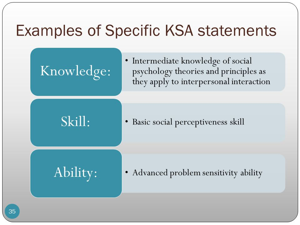 ksa statements human resource receptionist Ksa statements: human resource receptionist essay sample task statement(copy/paste all task statements here) knowledge(cognitive skill) skill(learned) ability.