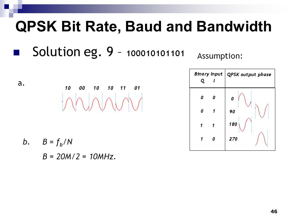 Communication System Eeeb453 Chapter 6 Digital Modulation Ppt