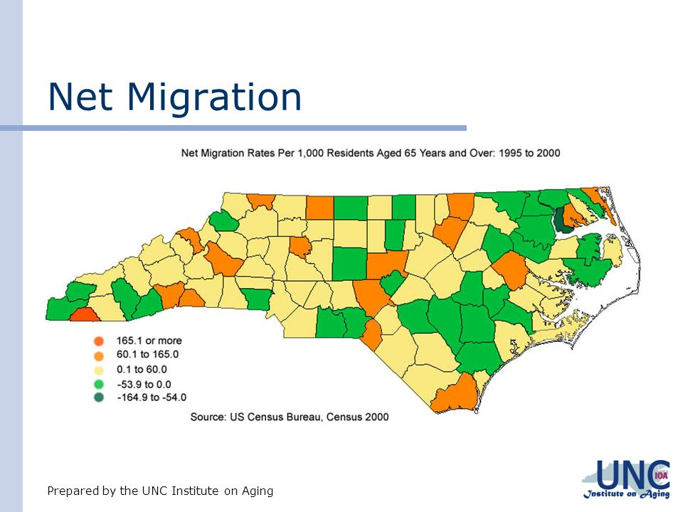 Net Migration Prepared by the UNC Institute on Aging