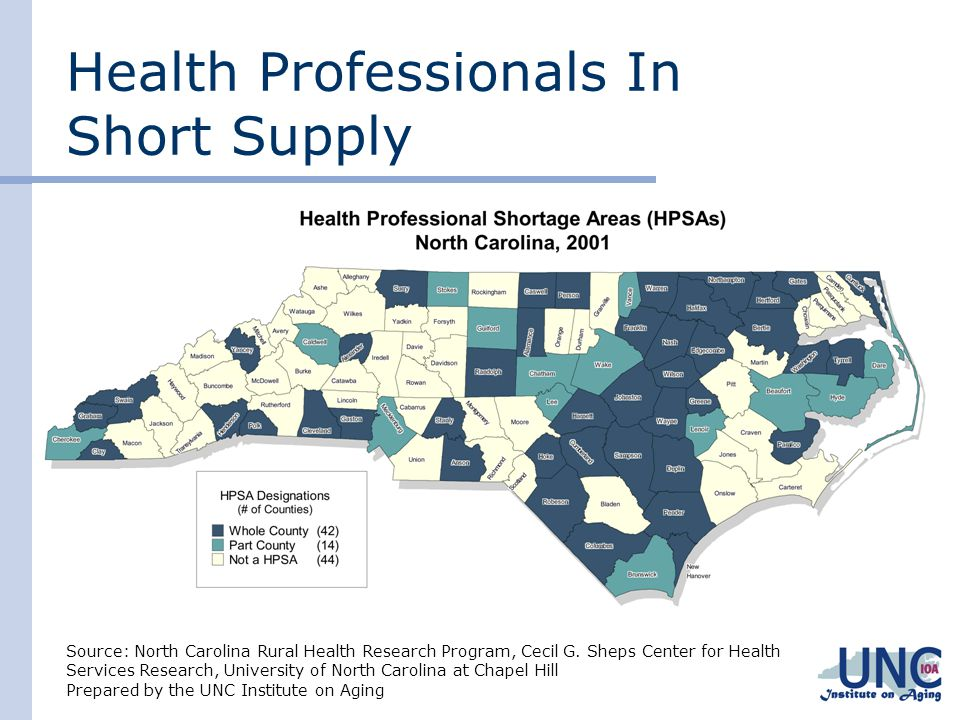 Health Professionals In Short Supply