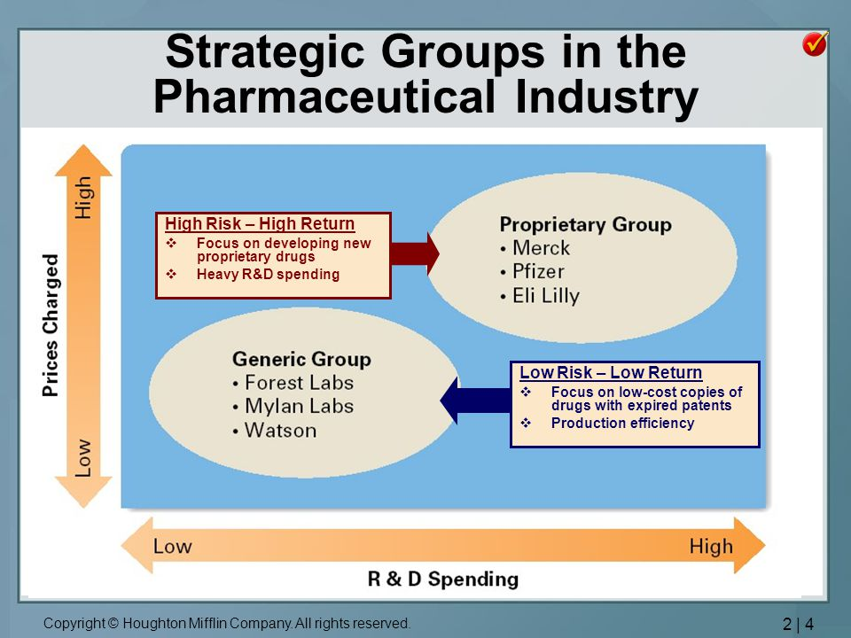 opportunities and threats in pharmaceutical industry
