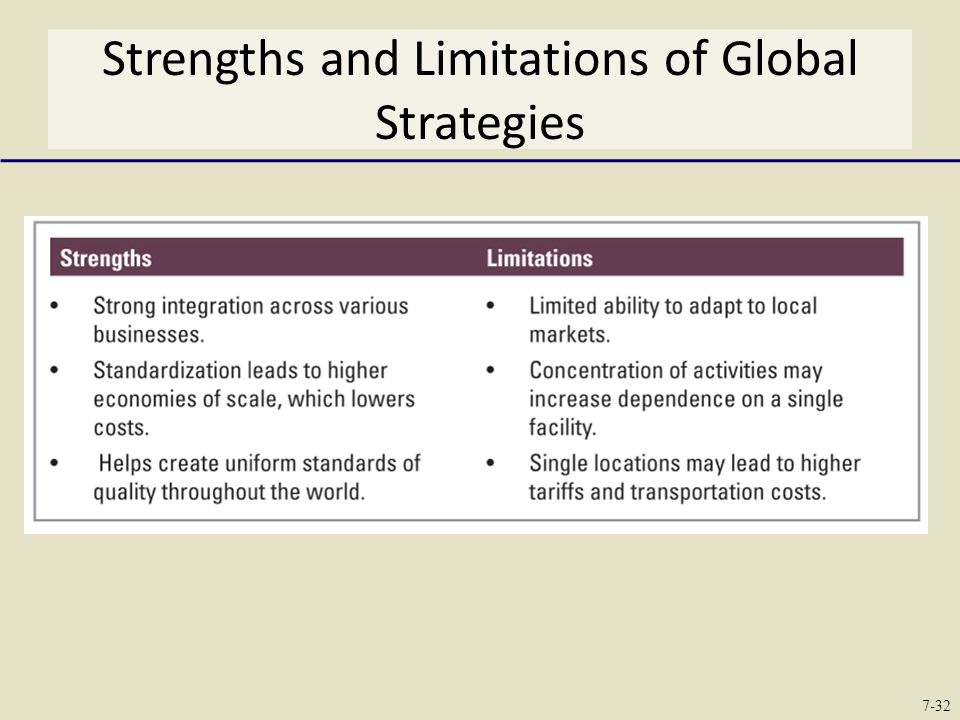 Strengths and Limitations of Global Strategies