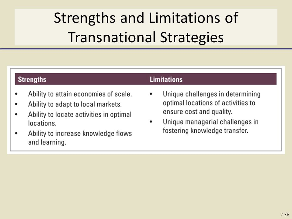 Strengths and Limitations of Transnational Strategies