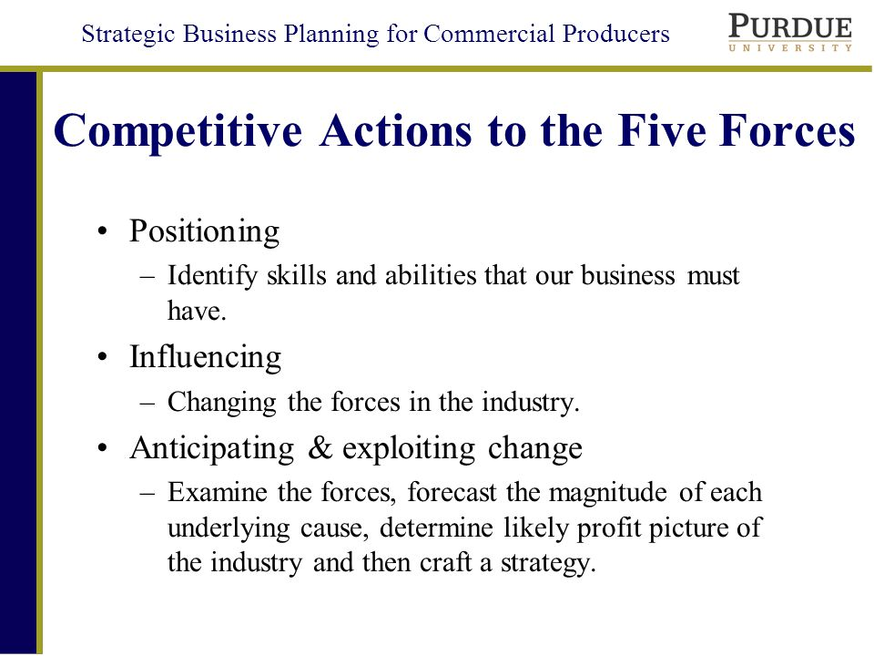 Competitive Actions to the Five Forces