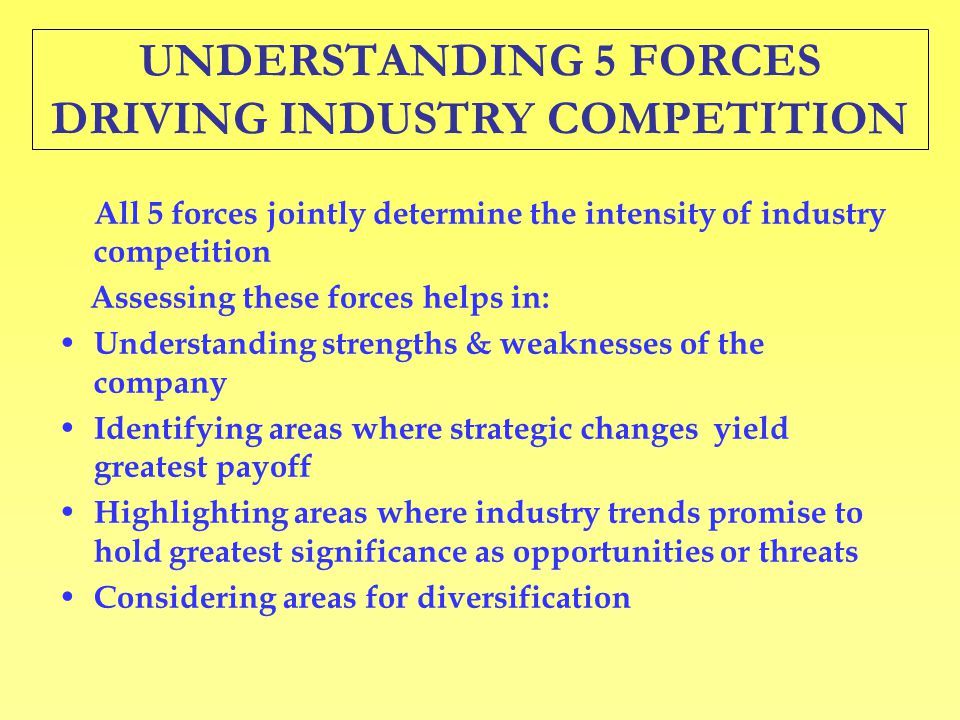 UNDERSTANDING 5 FORCES DRIVING INDUSTRY COMPETITION